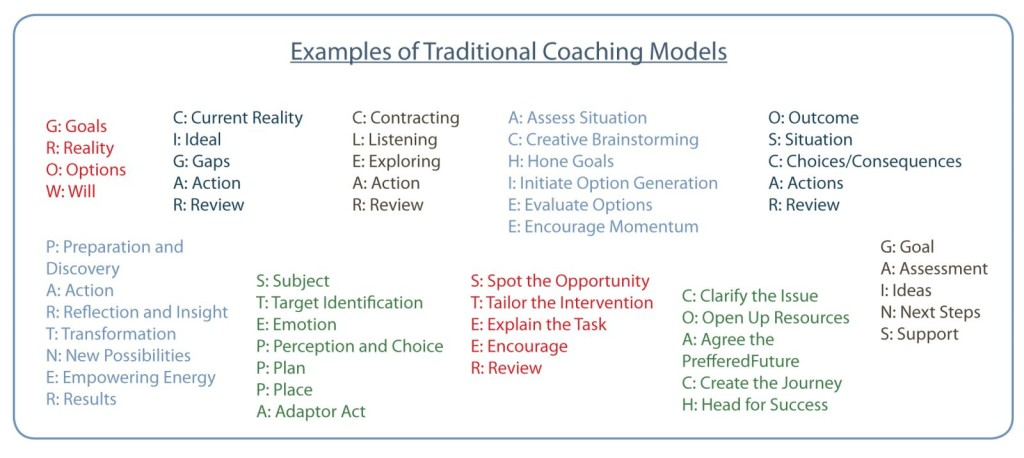 coaching-models-for-managers-214
