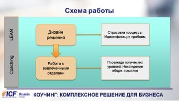 Иллюстрация к статье Стеганцевой 2